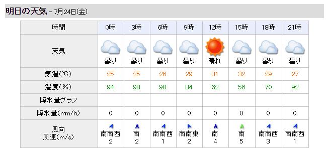 千葉県 東京ディズニーリゾート 東京ディズニーランド Yahoo 天気・災害-1