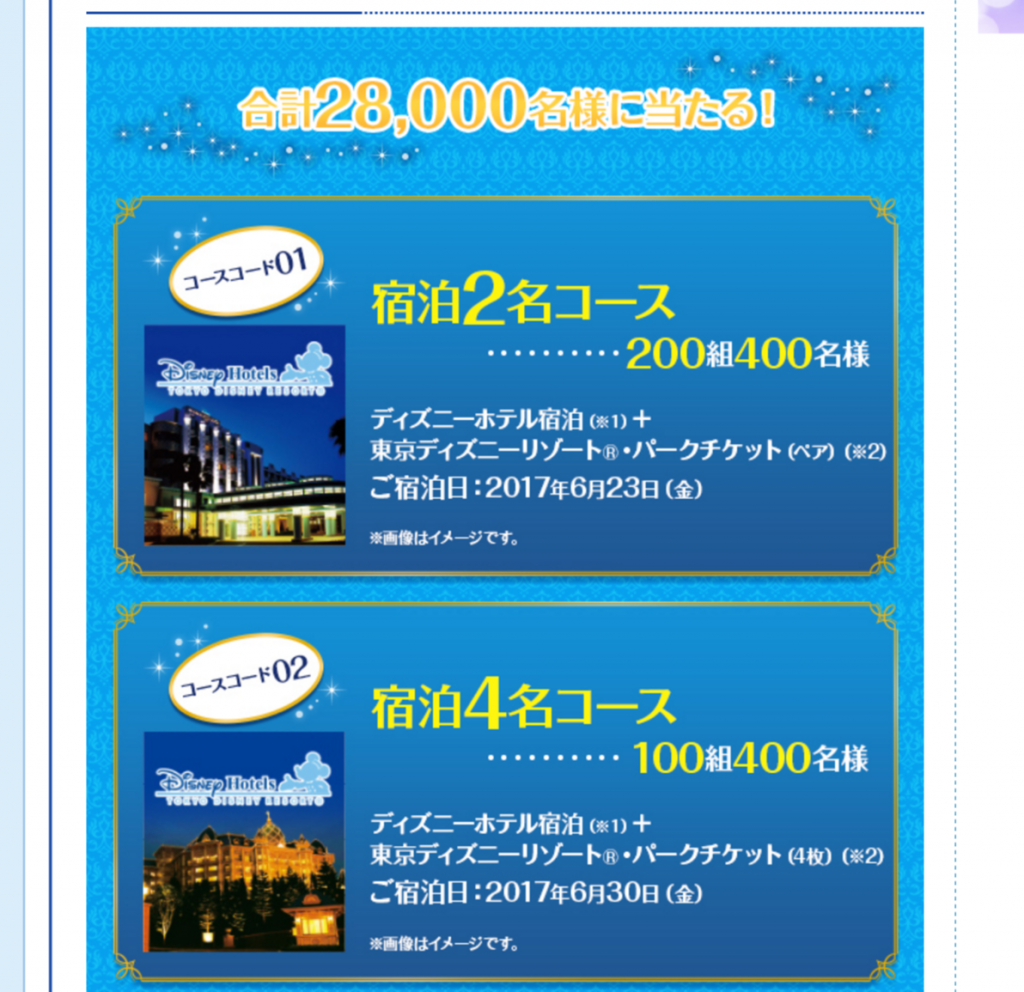 tdrパークチケットやディズニーホテル宿泊券が12,800名に当たる「jcb